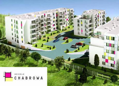 osiedle chabrowa mieszkania gdynia na sprzedaż nowe inwestycja